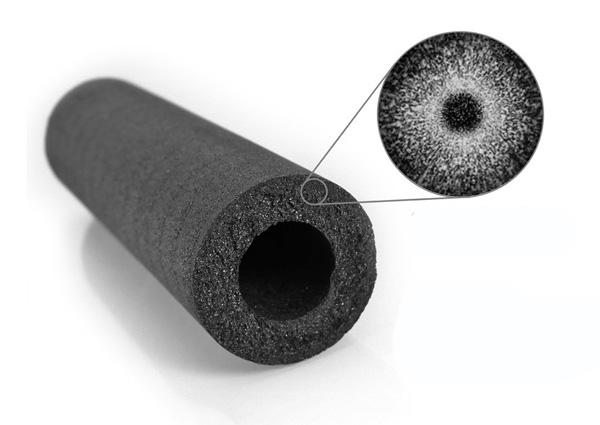 عملکرد فیلتر کربن بلاک