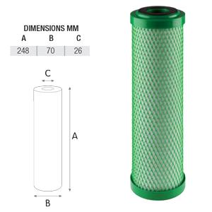 فیلتر کربن بلاک برای تصفیه آب رومیزی اطلس
