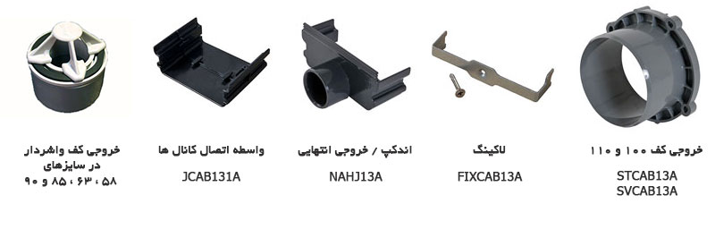 Accessories-for-pre-made-water-channel